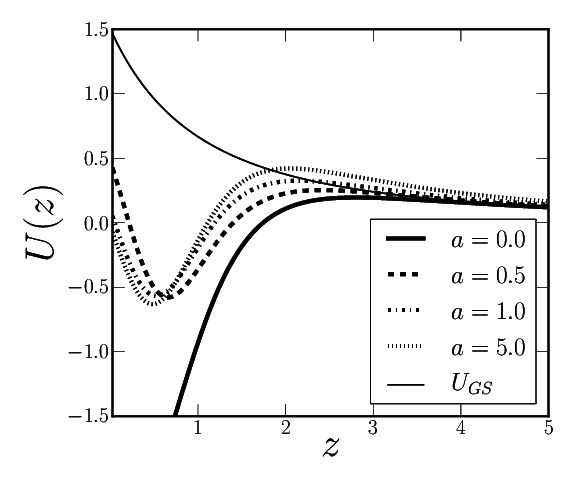 Graviton KK resonant mode in the correction of the Newton's law from 6D braneworlds  #energydensity #Graviton #Gravity #IsaacNewton #Newton'slawofuniversalgravitation #Particlephysics #Physicalcosmology #Physics #Quantumgravity #Randall–Sundrummodel #Stringtheory #Theoreticalphysics #Theoriesofgravitation
