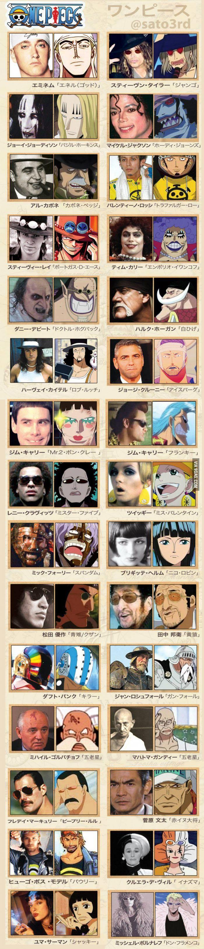 30 personnages de One Piece… dans la vraie vie | Kana