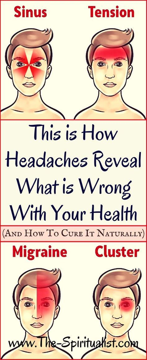 4 Most Usual Types of Headaches (What They Indicate About Your Health and the Best NATURAL Treatment!)