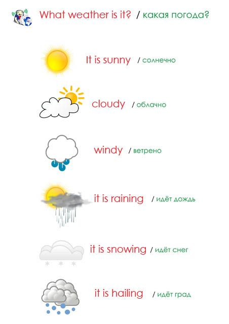 #weather mini #vocabulary in #english and #russian, Your Skype School study material