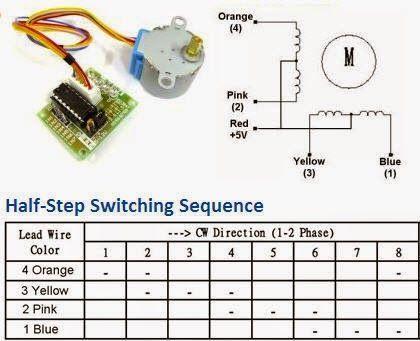 El cajón de Arduino: Tutorial: Motor paso a paso con módulo ULN2003