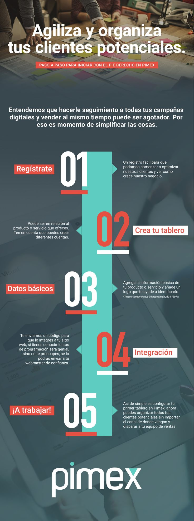 Empezar a utilizar Pimex es muy fácil, en tan solo cinco pasos estarás un paso adelante de tu competencia.