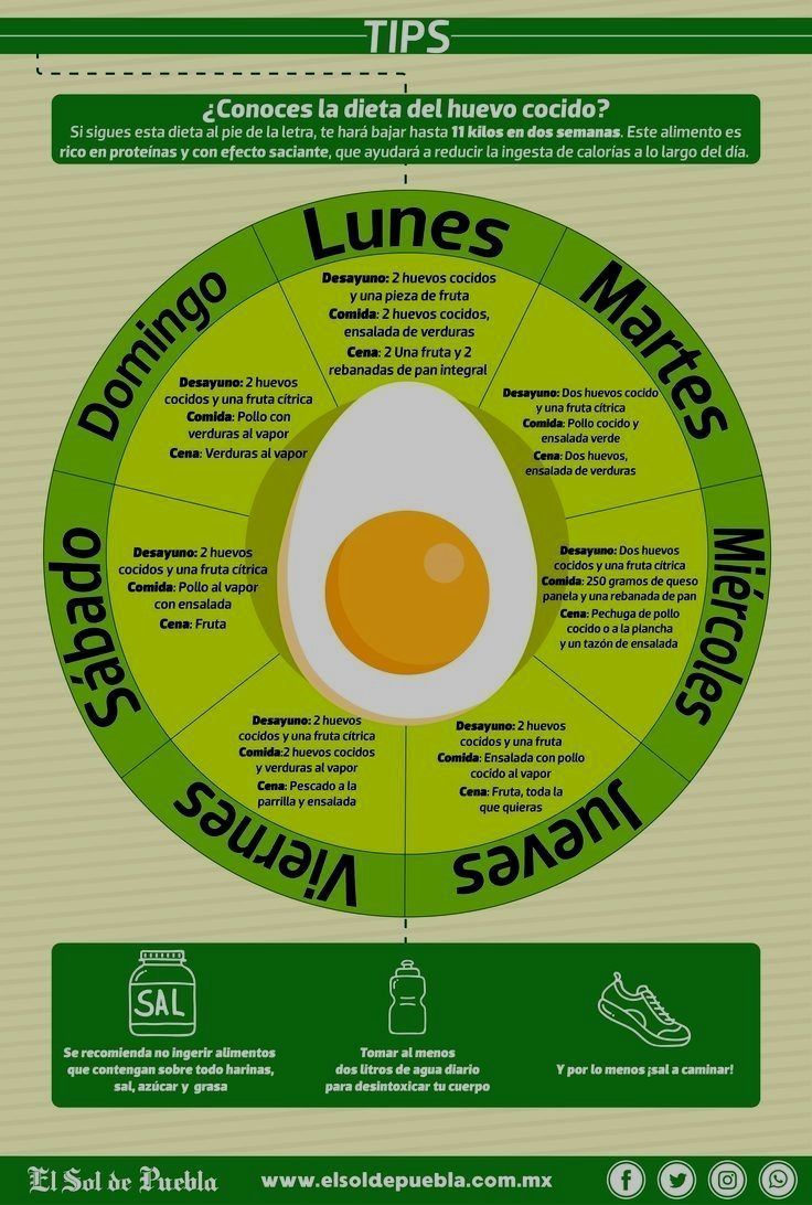 Dieta Para Adelgazar En 3 Días Y Cómo Bajar De 5 A 10 Kilos Con Una Dietas Para Adelgazar Comida Saludable Adelgazar Bajar De Peso Comidas Saludables Adelgazar