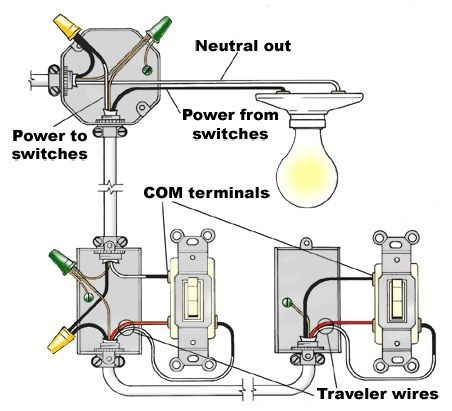 Way Switch Wiring Diagram For Kitchen Light on