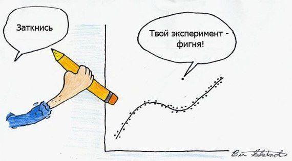 (1) Твиттер