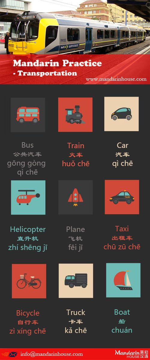 Transportation in Chinese. For more info please contact: bodi.li@mandarinhouse.cn The best Mandarin School in China