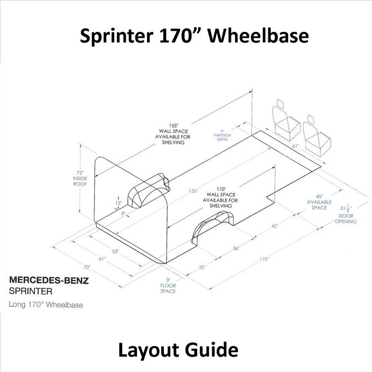 Sprinter Layout Guide 170 Wb Inlad Truck Van Company