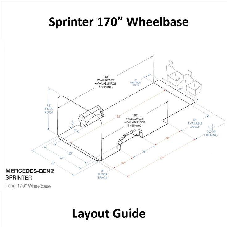 Sprinter Van Dimensions Interior. choosing a van to