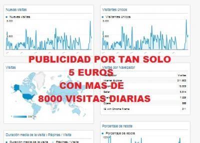 Te ofrezco Publicitarte en mi Pagina Web con300000VisitasAnuales
