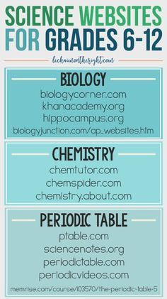 Free, fun science websites for grades 6-12. These can be given to students to work on outside of the classroom or in free time.