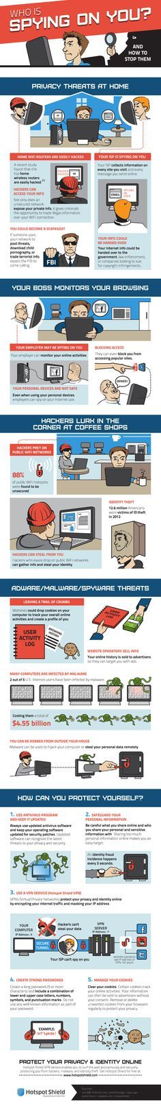 Who Is Spying On You? #infographic #infografía
