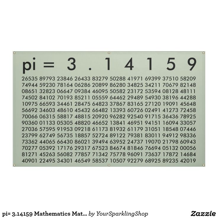 pi= 3.14159 Mathematics Math Science pi Day Digits Party Banner
