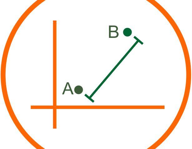 Distancia entre dos puntos en el plano cartesiano