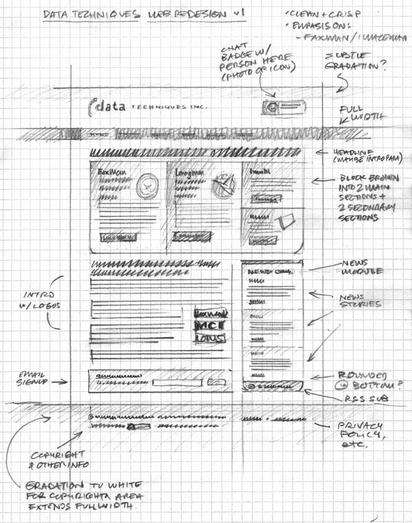 Web and Mobile Wireframe Sketches (16)