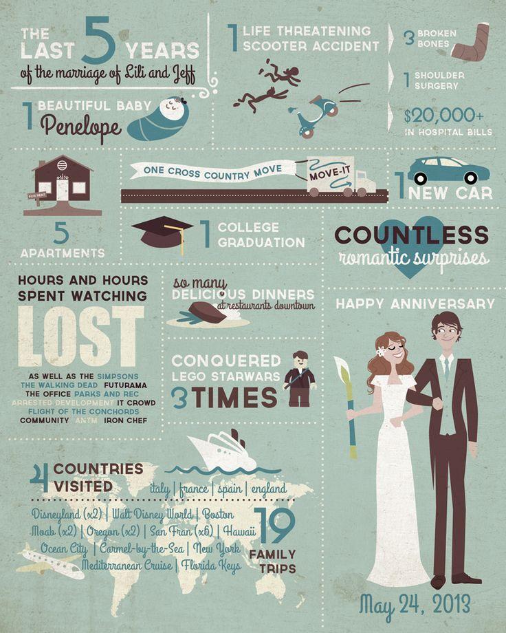 6th Wedding Anniversary Gift Ideas For Men: 25+ Best Ideas About 6th Anniversary Gifts On Pinterest