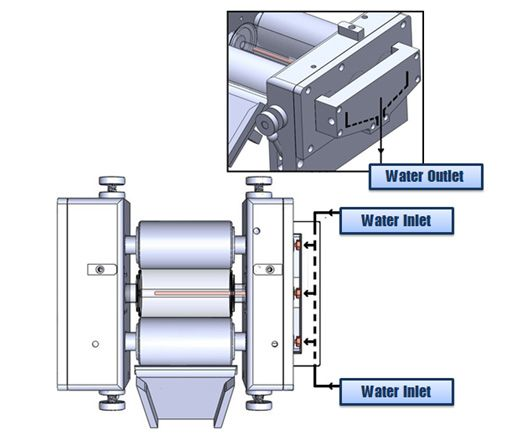 three roll mill cooling system