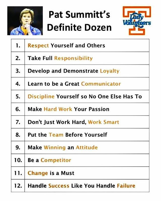 Formula for success (both on and off the field)