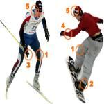 The top 5 most common ski and snowboard injuries.