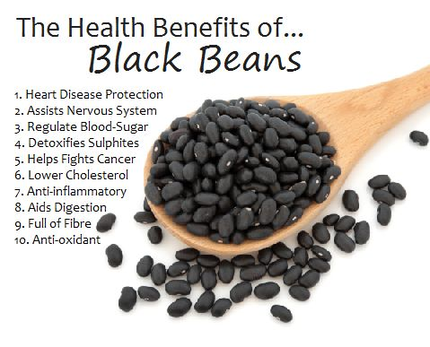 Health benefits of Black Beans.