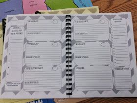Miss Martin's Classroom: Making Your Own Student Planners