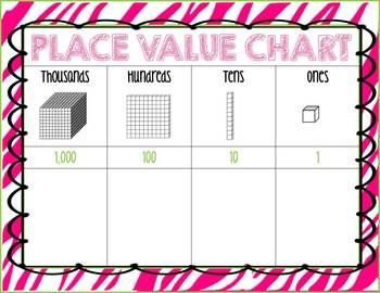 FREEBIE! Zebra Print, Lime Green, and Pink Place Value Charts and 100s Charts.  5 versions for different grade levels.