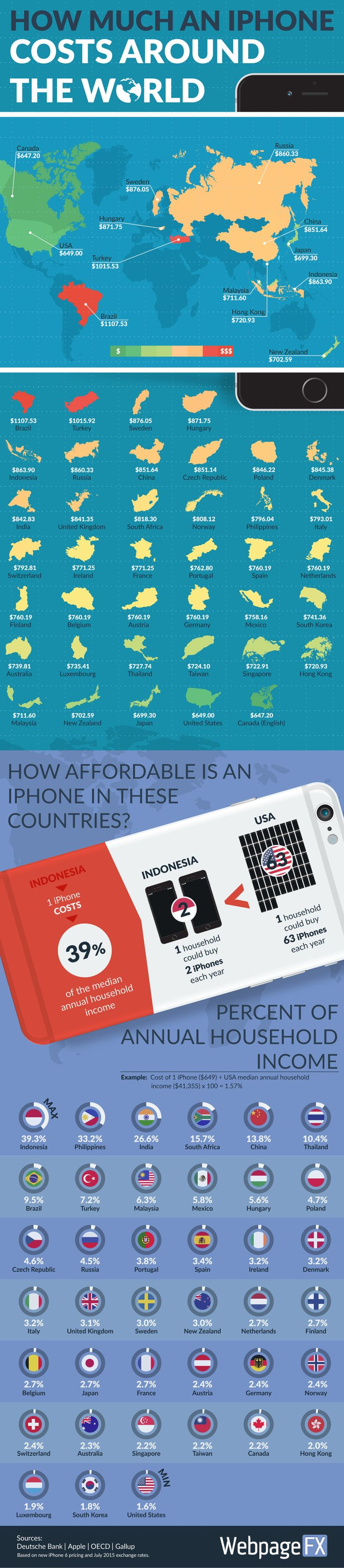 How much an iPhone costs around the world.