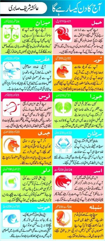 daily hotoscope in urdu on 28 dec 2014