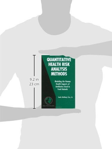 Quantitative Health Risk Analysis Methods: Modeling the Human Health Impacts of Antibiotics Used in