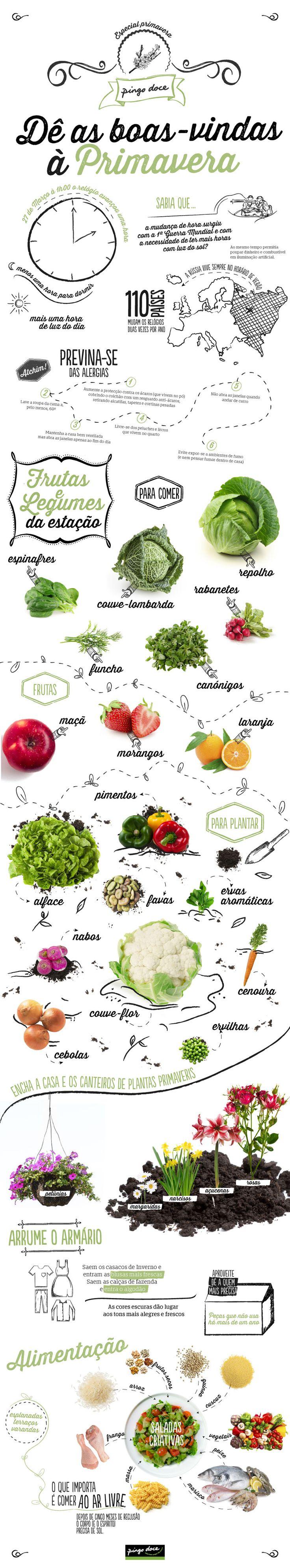 Infografia Pingo Doce - Dê as boas-vindas à Primavera. Uma checklist para receber os primeiros dias de calor.