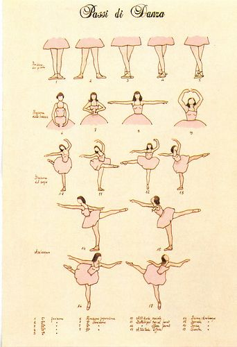 ballet, I still remember these poses from classes I took at VI when I was 6 years old. Took lessons until I was 15 and wanted to be a ballerina, but just too tall. : (