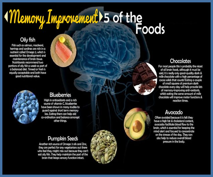 What vitamins are good for memory and concentration image 4