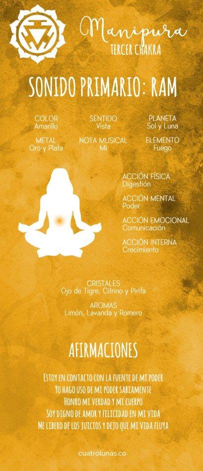 En esta ocasión y continuando con la serie sobre la armonización de los siete chakras principales, el turno es para el tercer chakra llamado Manipura o también conocido como el chakra del plexo sol…