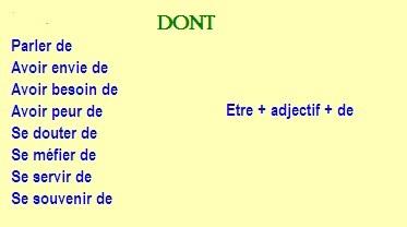 le pronom relatif DONT