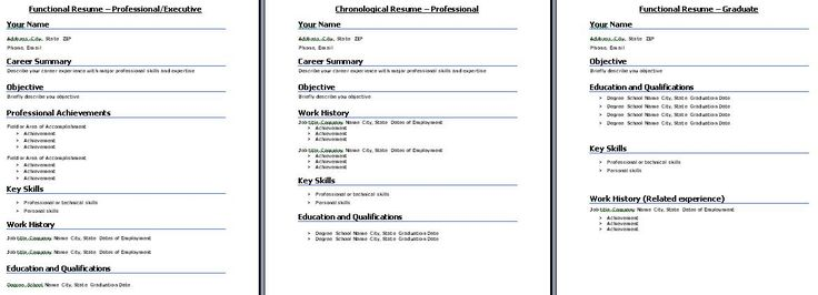 Chronological Resume Template, Format and Examples returning to - chronological resume layout