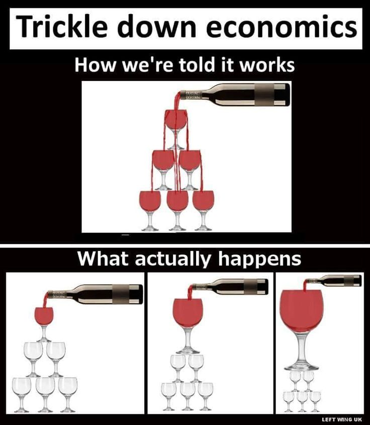 "Top Economists are no longer buying the ""trickle-down"" theory because the past has proven that it doesn't work. What really happens glass gets bigger is that the top . You know that the operative word is G R E E D."