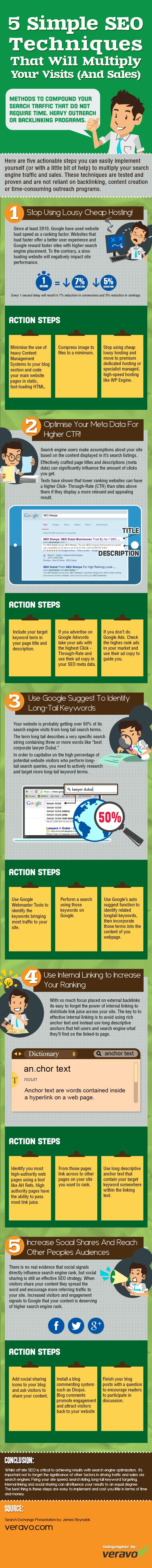 In this article, we are going to include best SEO infographics that can help you when it comes to search engine optimization.