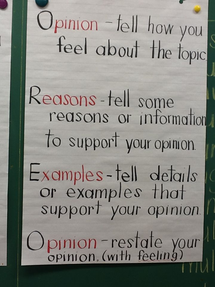Ms. Sinclair's Grade One/Two: OREO - Persuasive Writing Anchor Chart