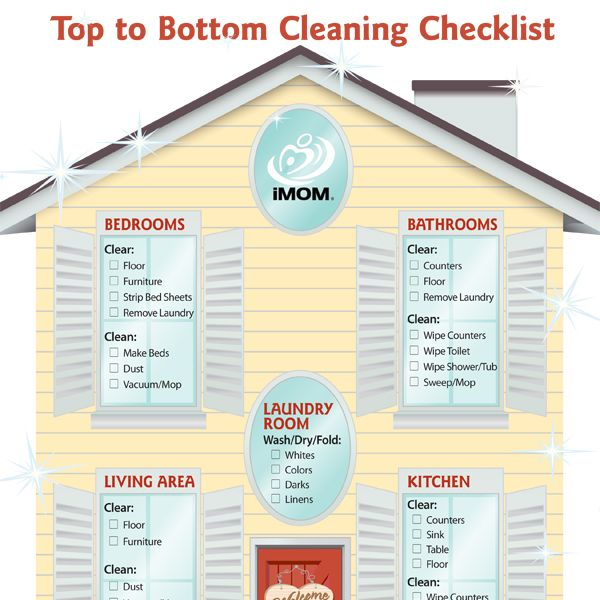 The Ultimate Nursery Decorating Checklist: 25+ Best Ideas About House Cleaning Checklist On Pinterest