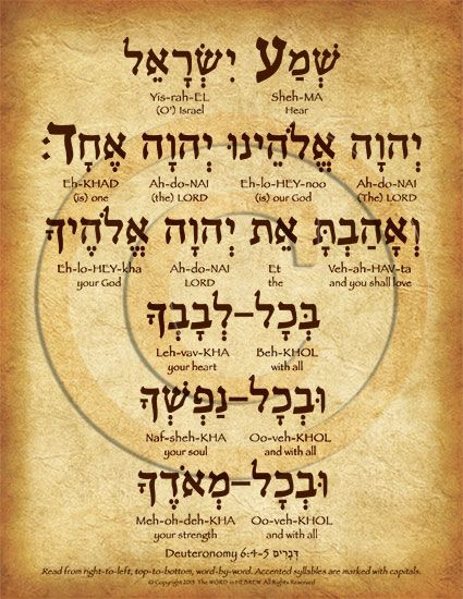 The Shema Prayer Hebrew Poster Deuteronomy 6:4-5 (8″x10″)