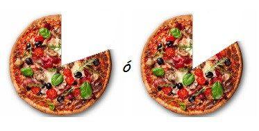 Comparando fracciones con un cortapizzas