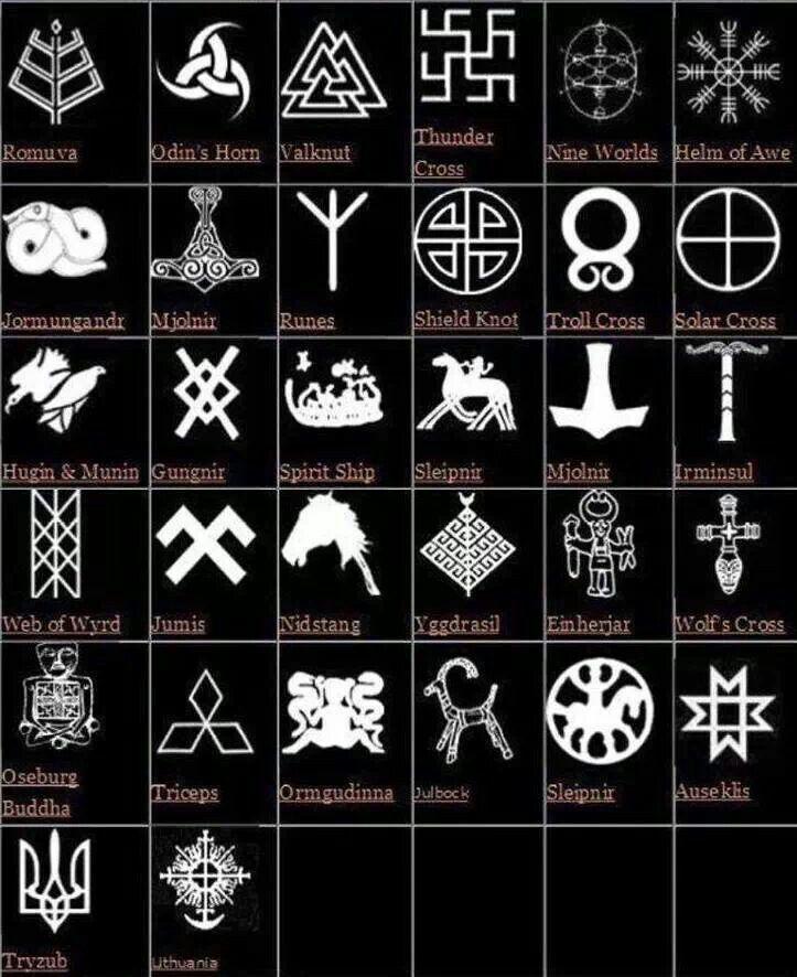crisolyn-uendelig:  norse symbols