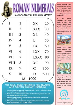 FREE ROMAN NUMERAL POSTER FOR YOUR CLASSROOM — Edgalaxy