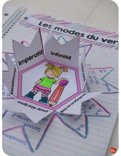 Les modes du verbe dans le cahier interactif