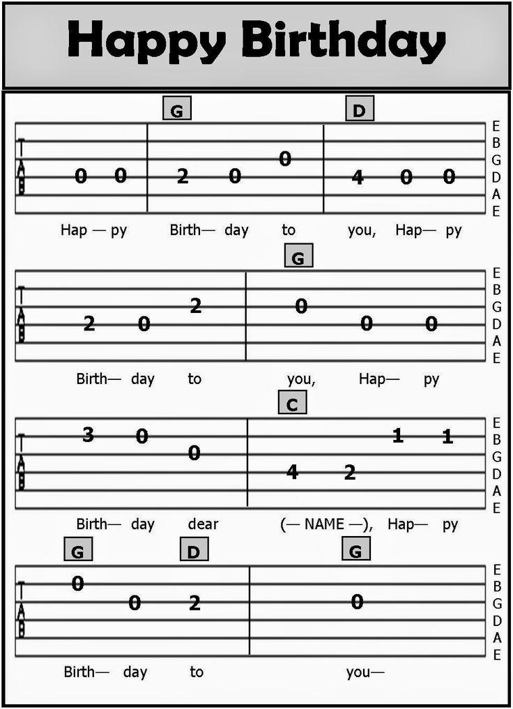 Guitar tab songs 2015 guitar tabs songs guitar songs