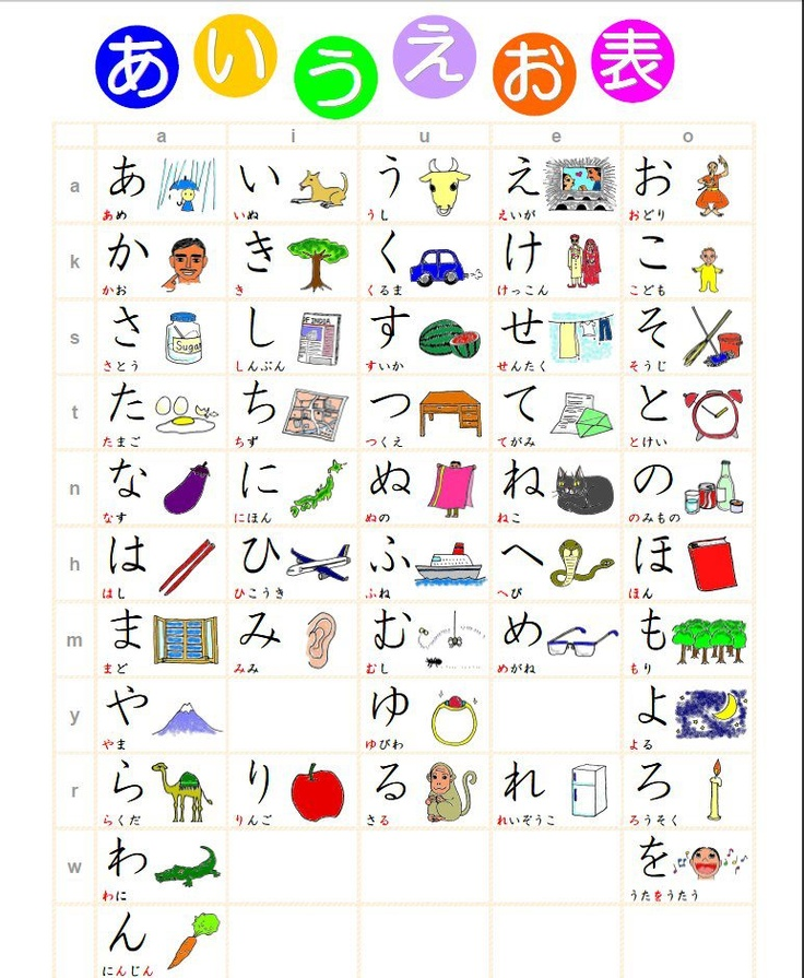 Japanese Hiragana Chart: Best 25+ Hiragana Chart Ideas On Pinterest