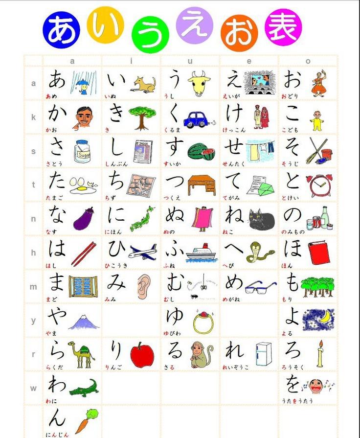 Anime In Hiragana: あいうえお表(あいうえおひょう)AIUEO Chart