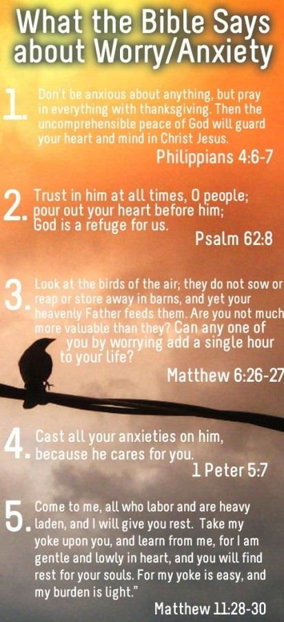What the Bible says about anxiety.