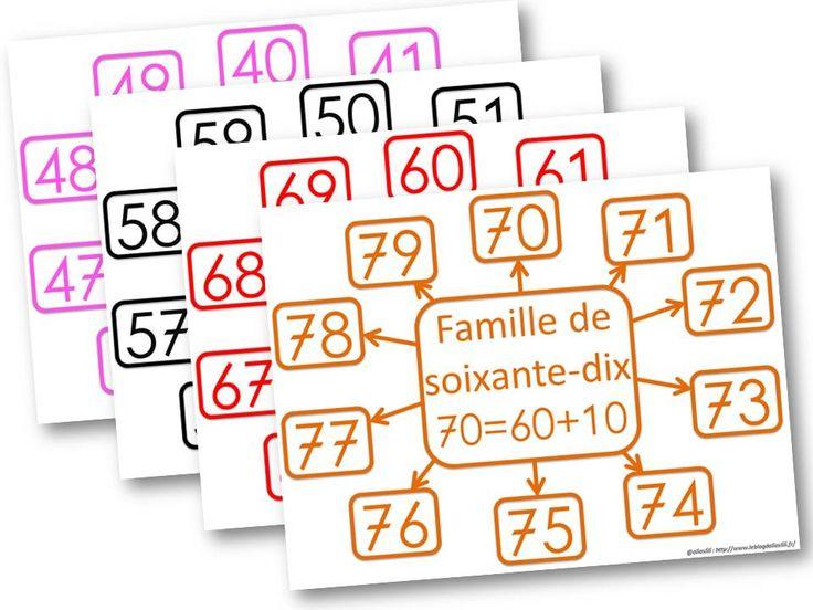 Folios con la familia de los numeros