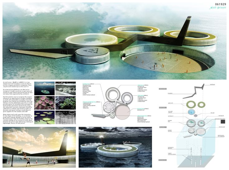 Image result for architecture by the sea