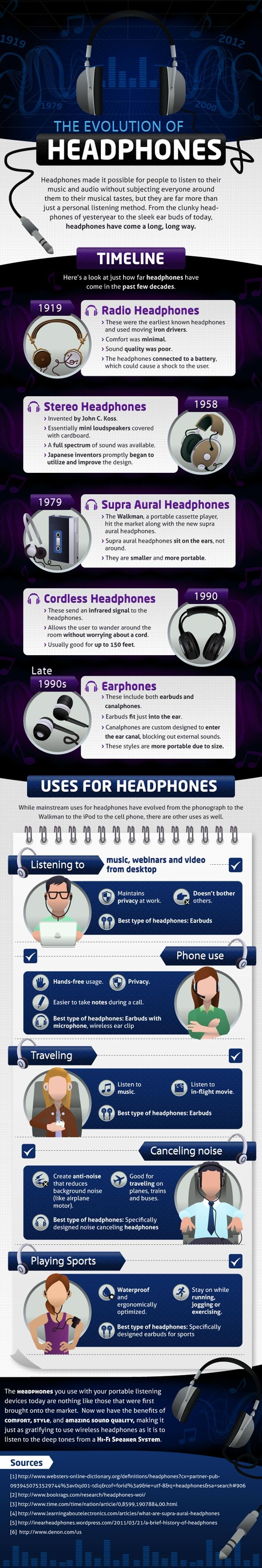 The timeline of headphones Another use for